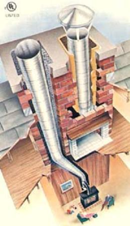 Chimney Repair Services Denver Chimney Lining
